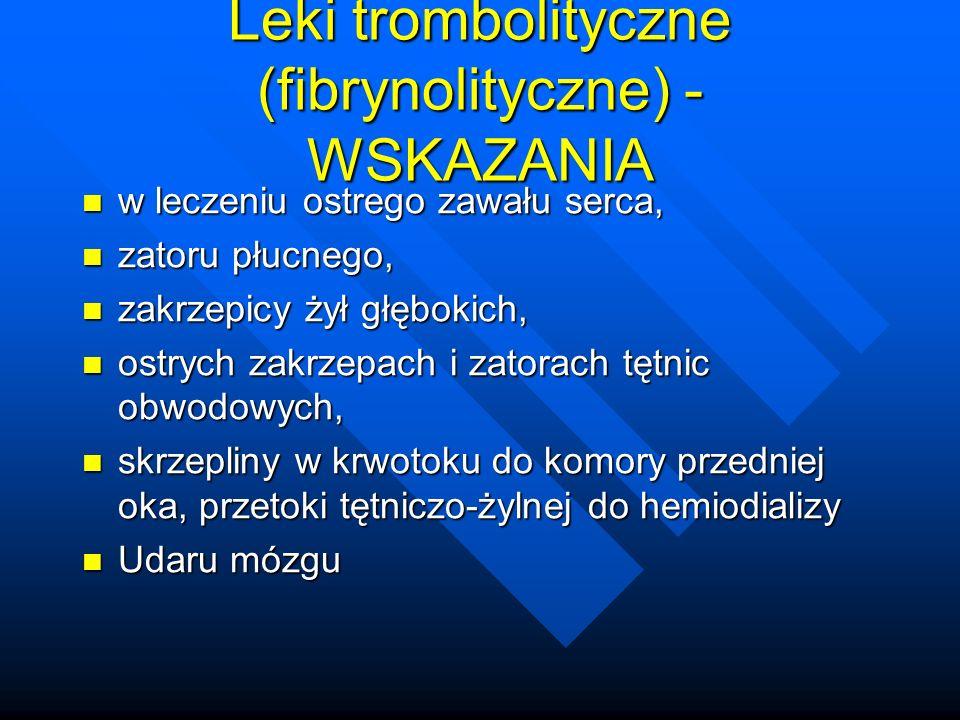 Leki trombolityczne (fibrynolityczne) - WSKAZANIA