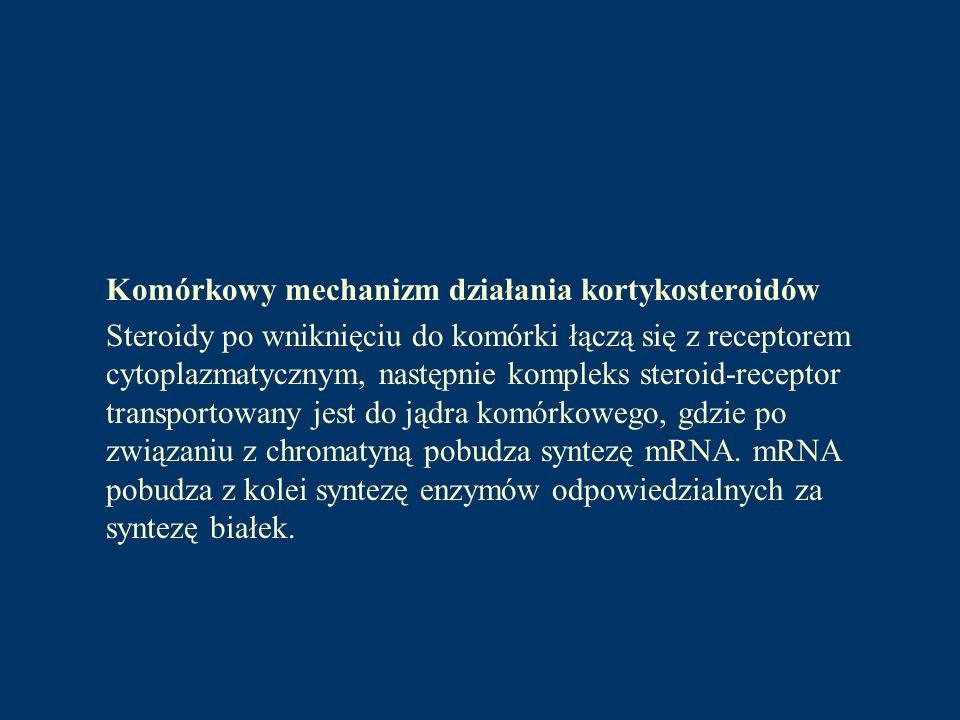 Komórkowy mechanizm działania kortykosteroidów