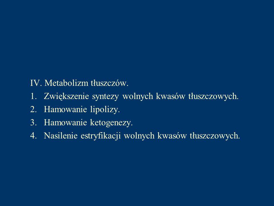 IV. Metabolizm tłuszczów.
