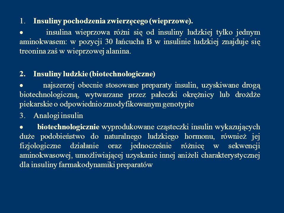 1. Insuliny pochodzenia zwierzęcego (wieprzowe).