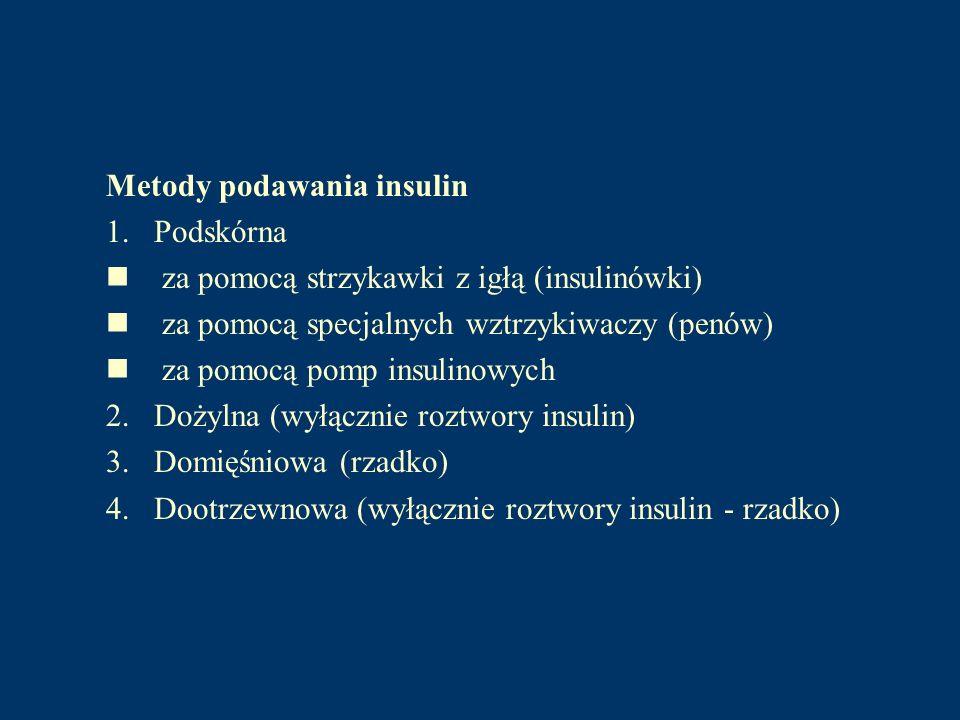 Metody podawania insulin