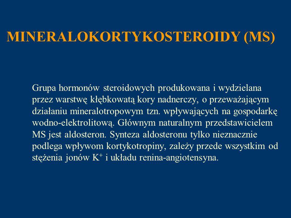 MINERALOKORTYKOSTEROIDY (MS)