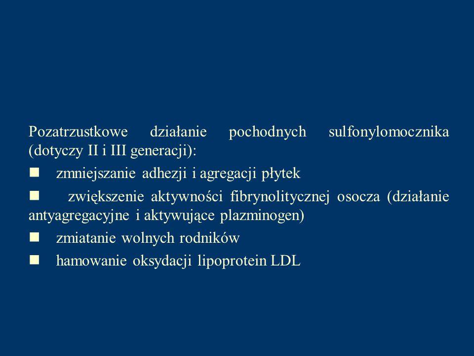Pozatrzustkowe działanie pochodnych sulfonylomocznika (dotyczy II i III generacji):