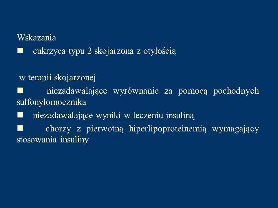 Wskazania n cukrzyca typu 2 skojarzona z otyłością. w terapii skojarzonej.
