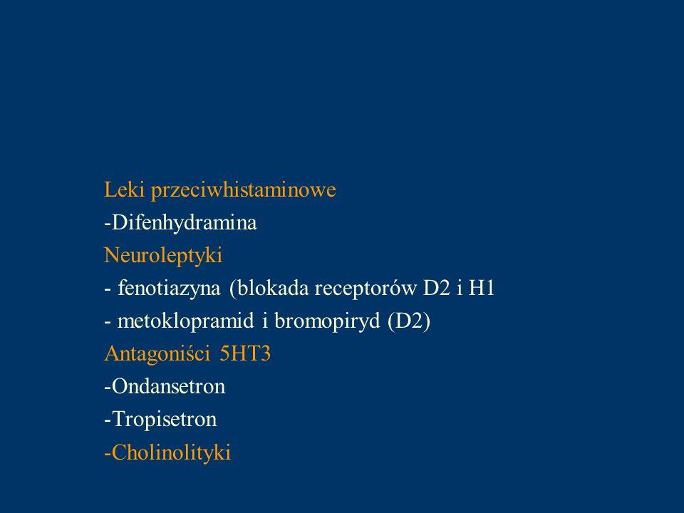 Leki przeciwhistaminowe