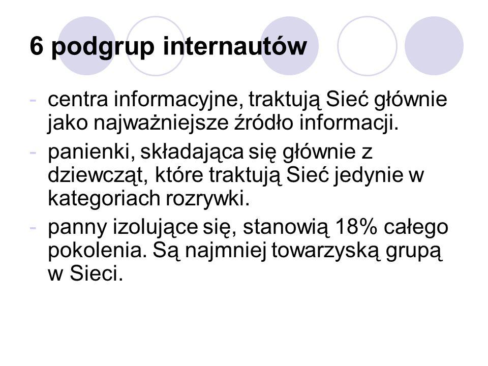 6 podgrup internautówcentra informacyjne, traktują Sieć głównie jako najważniejsze źródło informacji.