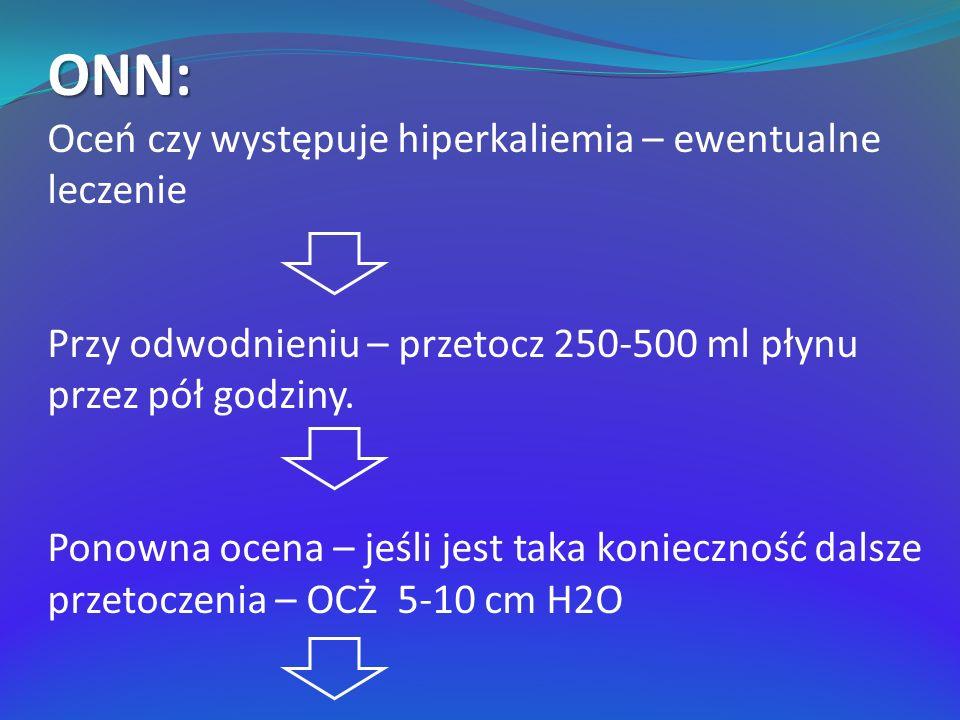 ONN: Oceń czy występuje hiperkaliemia – ewentualne leczenie