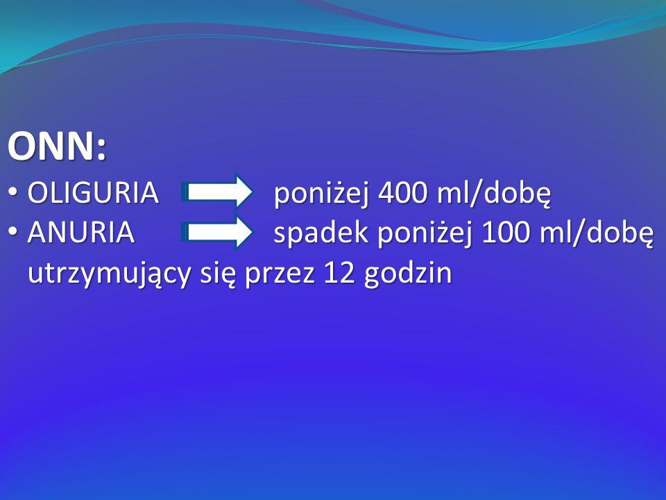 ONN: OLIGURIA poniżej 400 ml/dobę