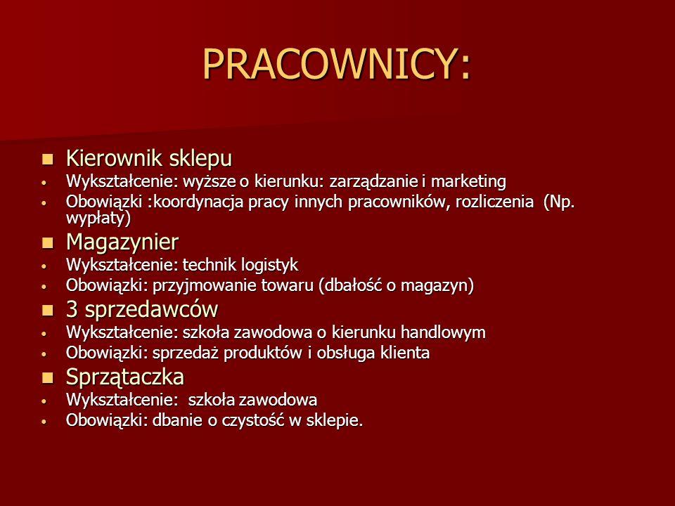 PRACOWNICY: Kierownik sklepu Magazynier 3 sprzedawców Sprzątaczka