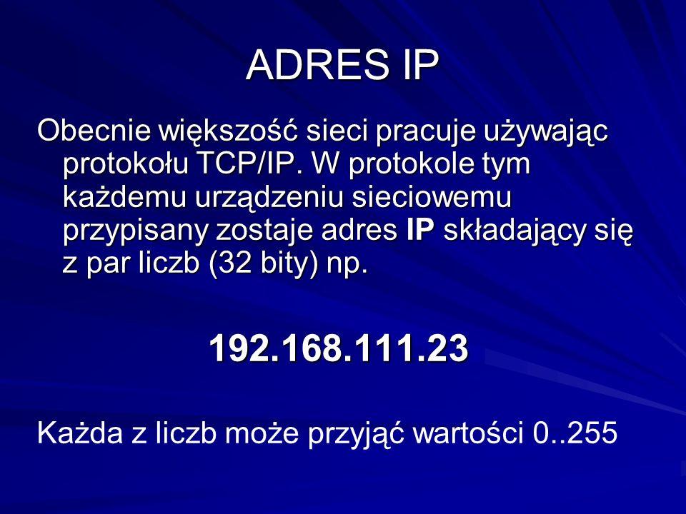 ADRES IP