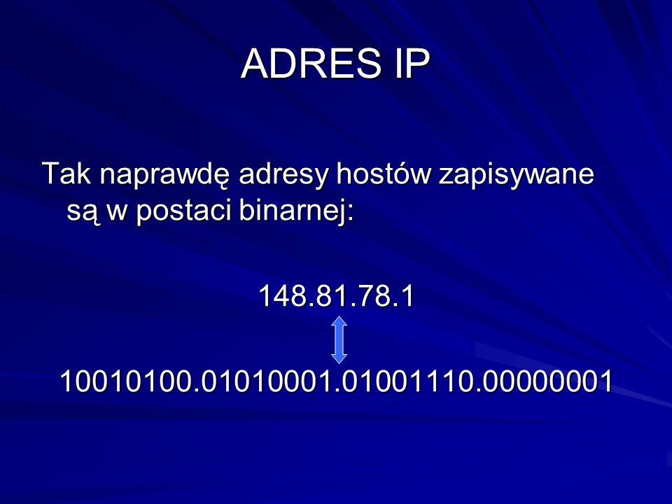 ADRES IP Tak naprawdę adresy hostów zapisywane są w postaci binarnej: