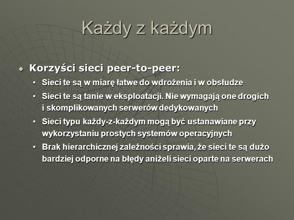 Każdy z każdym Korzyści sieci peer-to-peer:
