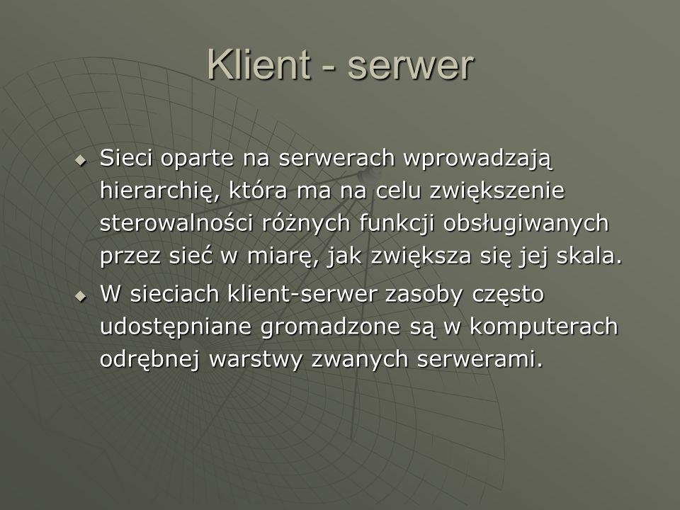 Klient - serwer