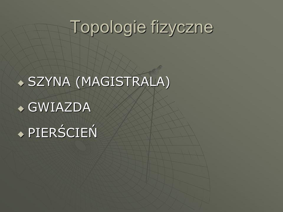 Topologie fizyczne SZYNA (MAGISTRALA) GWIAZDA PIERŚCIEŃ