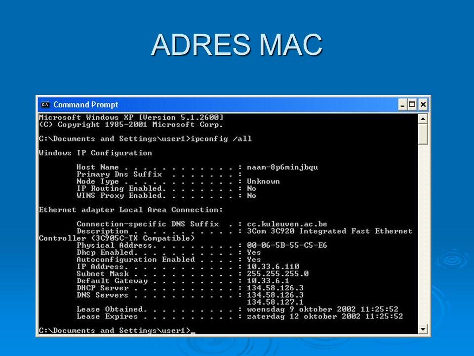 ADRES MAC