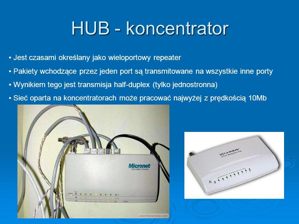 HUB - koncentrator Jest czasami określany jako wieloportowy repeater