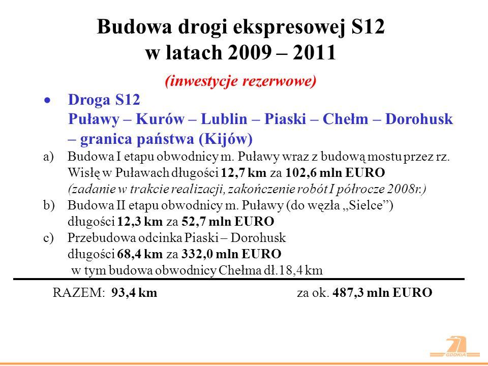 Budowa drogi ekspresowej S12 w latach 2009 – 2011 (inwestycje rezerwowe)