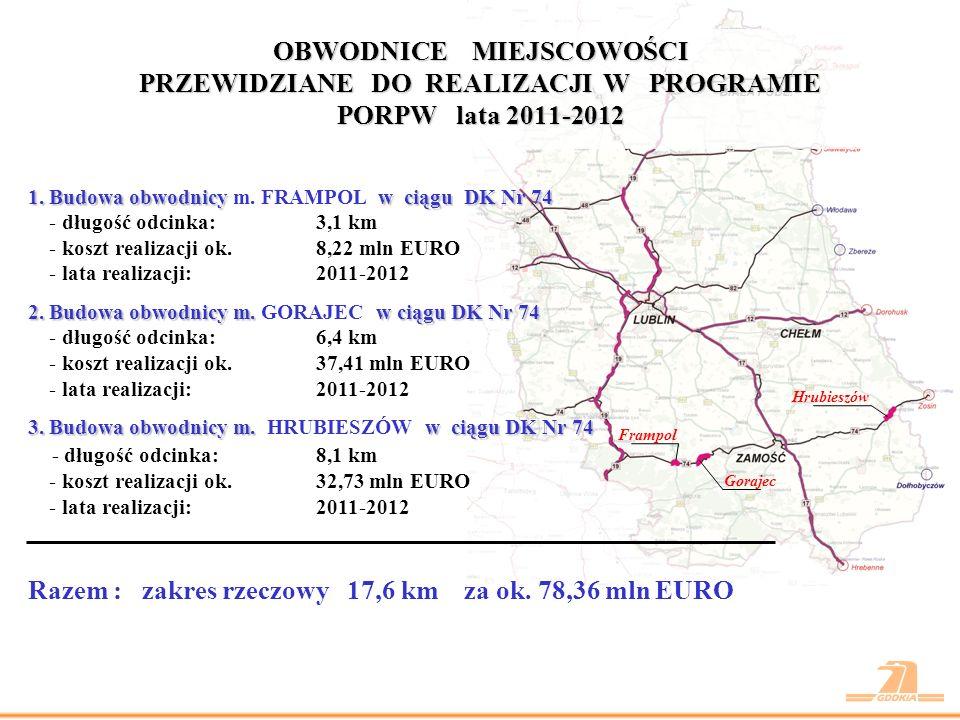 Razem : zakres rzeczowy 17,6 km za ok. 78,36 mln EURO