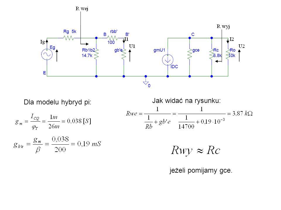 Dla modelu hybryd pi: Jak widać na rysunku: jeżeli pomijamy gce.