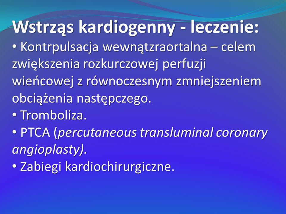 Wstrząs kardiogenny - leczenie: