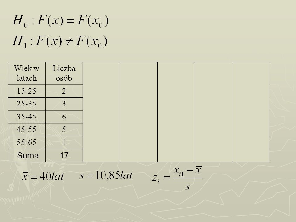 Wiek w latachLiczba osób. Z. F(Z) nisk. F(X) 15-25. 2. -1,38. 0,0833. 0,1176. 0,0343. 25-35. 3. -0,46.
