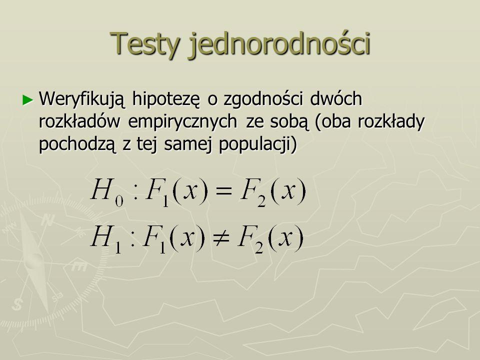 Testy jednorodności Weryfikują hipotezę o zgodności dwóch rozkładów empirycznych ze sobą (oba rozkłady pochodzą z tej samej populacji)