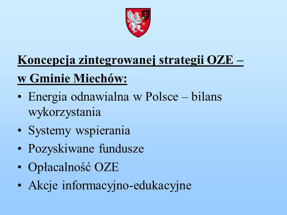 Koncepcja zintegrowanej strategii OZE –