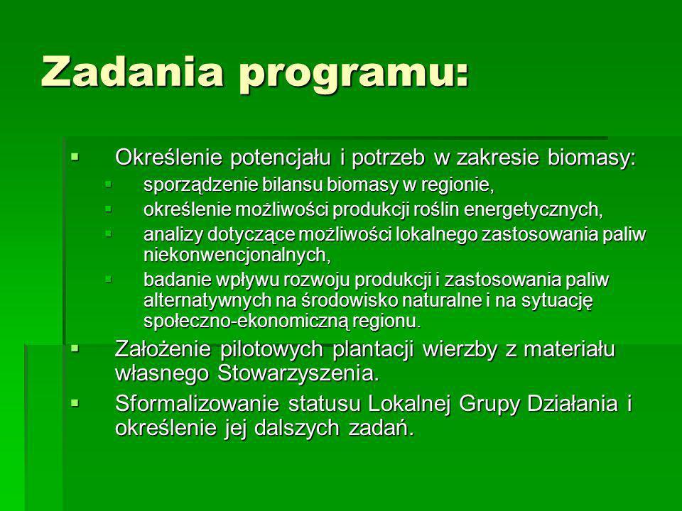 Zadania programu: Określenie potencjału i potrzeb w zakresie biomasy: