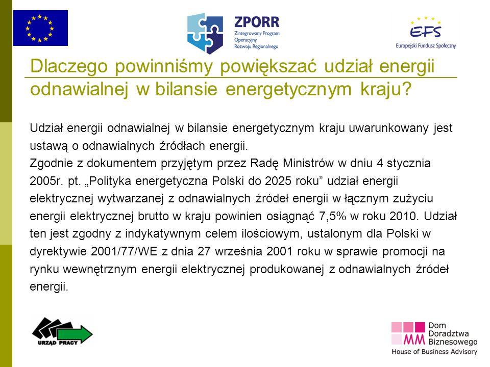 Dlaczego powinniśmy powiększać udział energii odnawialnej w bilansie energetycznym kraju