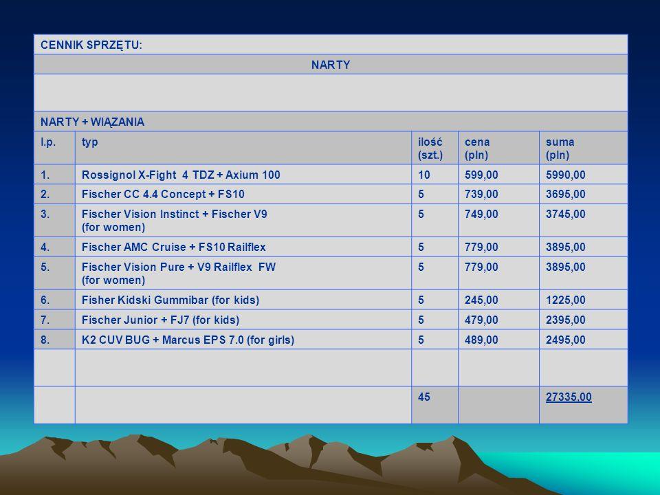 CENNIK SPRZĘTU: NARTY. NARTY + WIĄZANIA. l.p. typ. ilość. (szt.) cena. (pln) suma. 1. Rossignol X-Fight 4 TDZ + Axium 100.