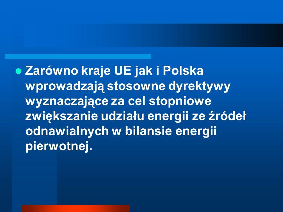 Zarówno kraje UE jak i Polska wprowadzają stosowne dyrektywy wyznaczające za cel stopniowe zwiększanie udziału energii ze źródeł odnawialnych w bilansie energii pierwotnej.