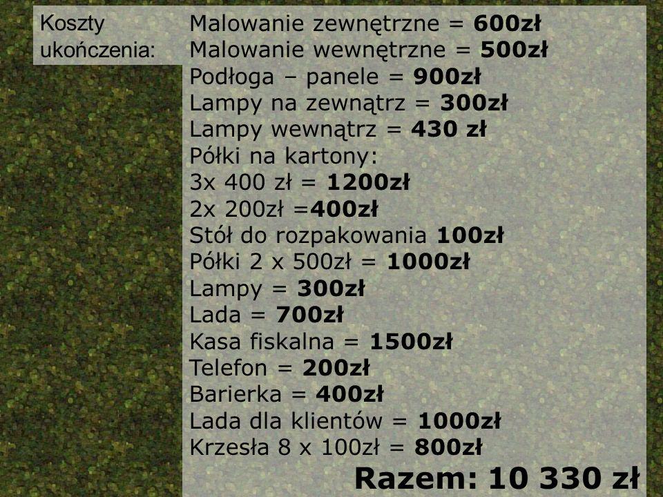 Razem: 10 330 zł Koszty ukończenia: Malowanie zewnętrzne = 600zł