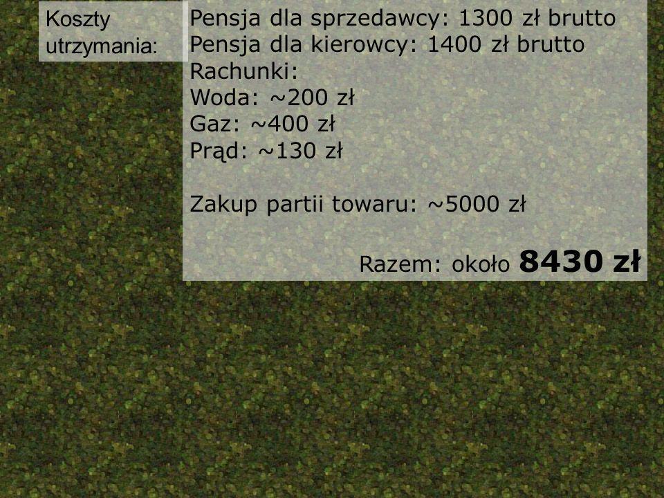 Koszty utrzymania: Pensja dla sprzedawcy: 1300 zł brutto. Pensja dla kierowcy: 1400 zł brutto. Rachunki: