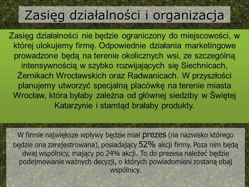 Zasięg działalności i organizacja