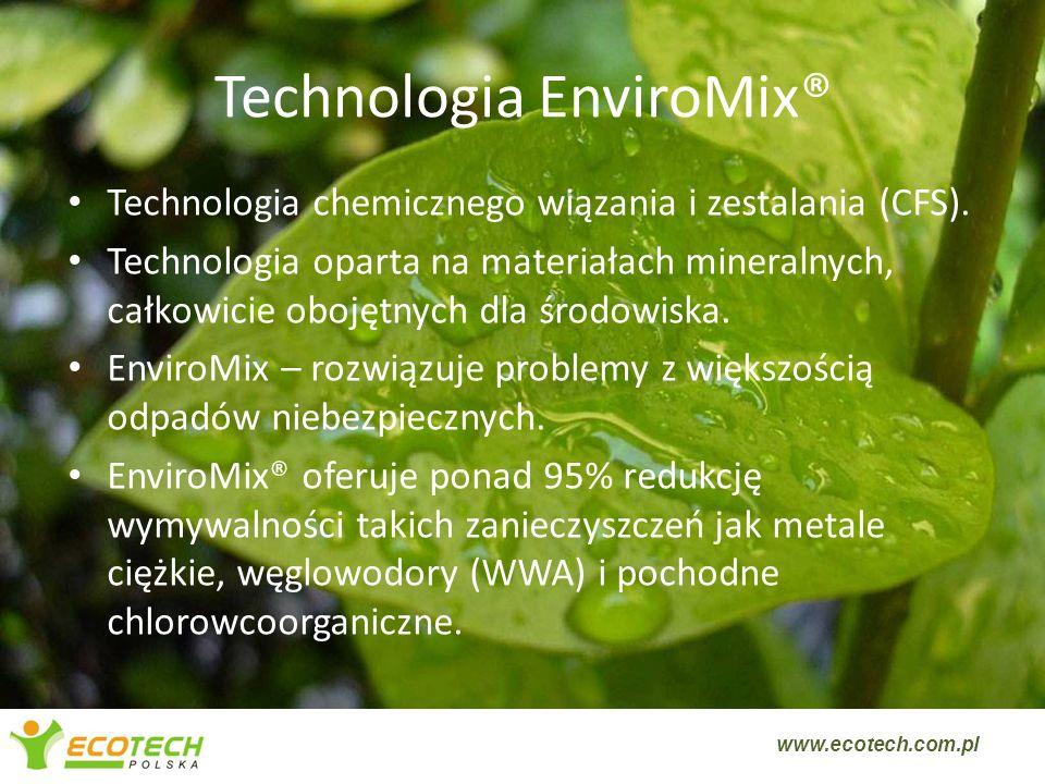 Technologia EnviroMix®