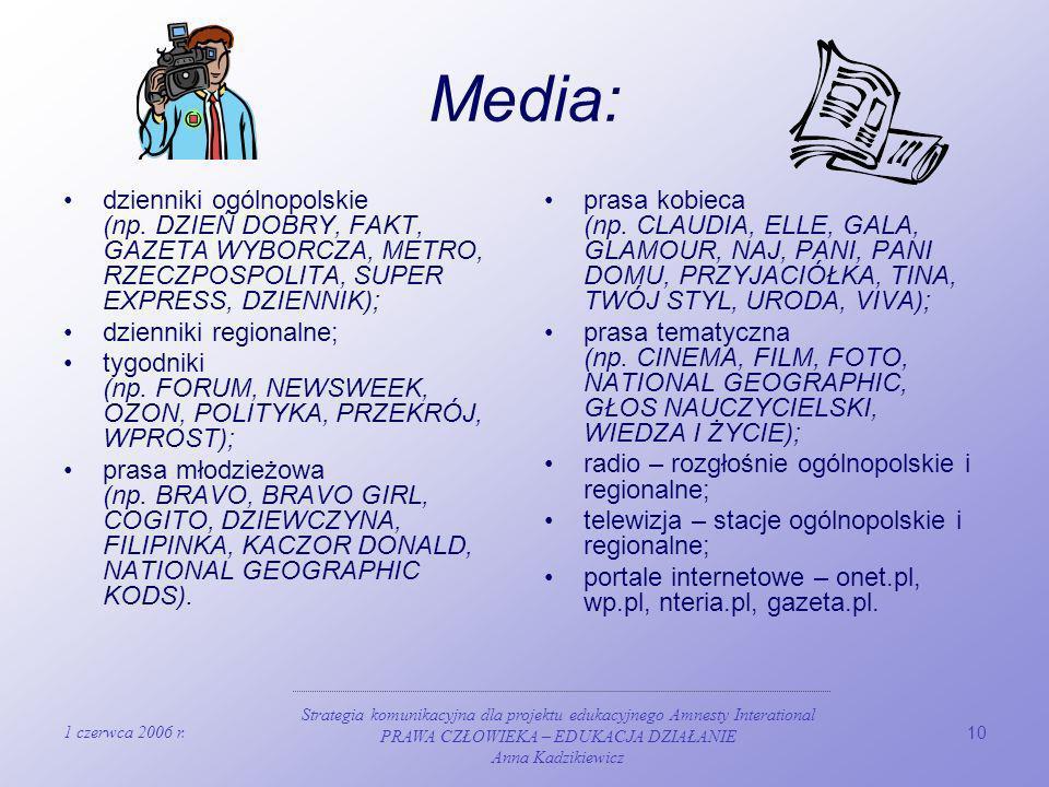 Media: dzienniki ogólnopolskie (np. DZIEŃ DOBRY, FAKT, GAZETA WYBORCZA, METRO, RZECZPOSPOLITA, SUPER EXPRESS, DZIENNIK);