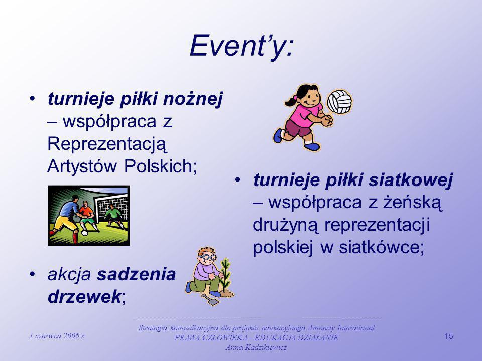 Event'y: turnieje piłki nożnej – współpraca z Reprezentacją Artystów Polskich; akcja sadzenia drzewek;