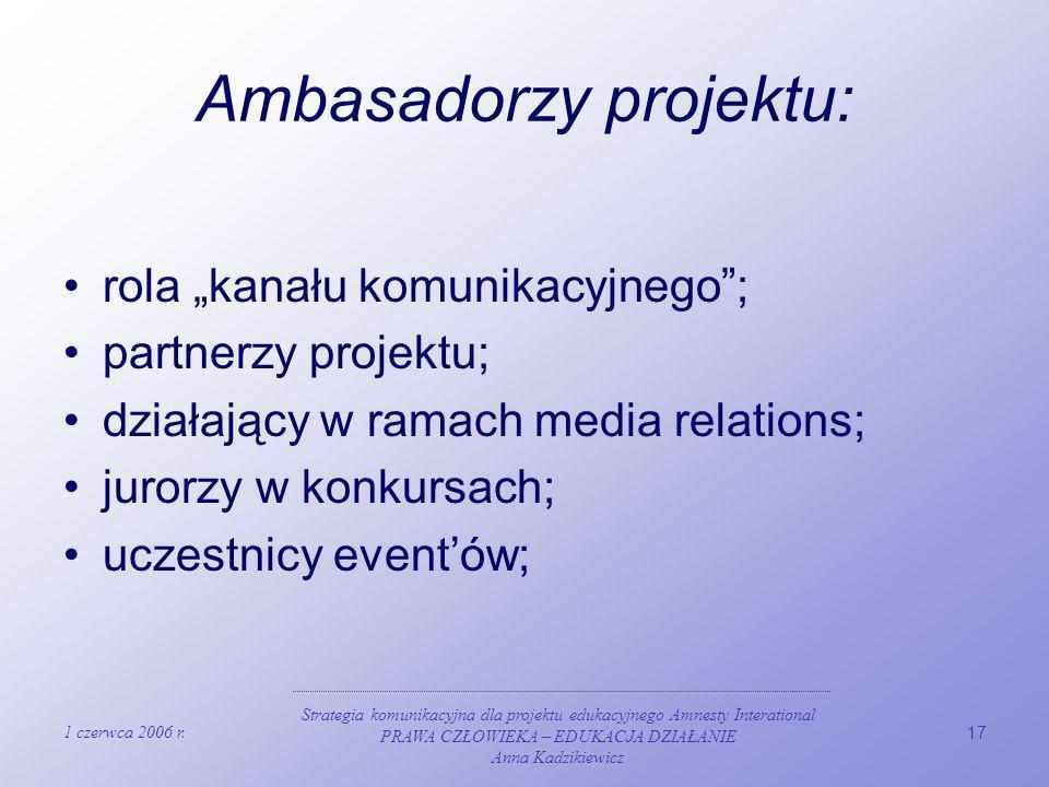 Ambasadorzy projektu: