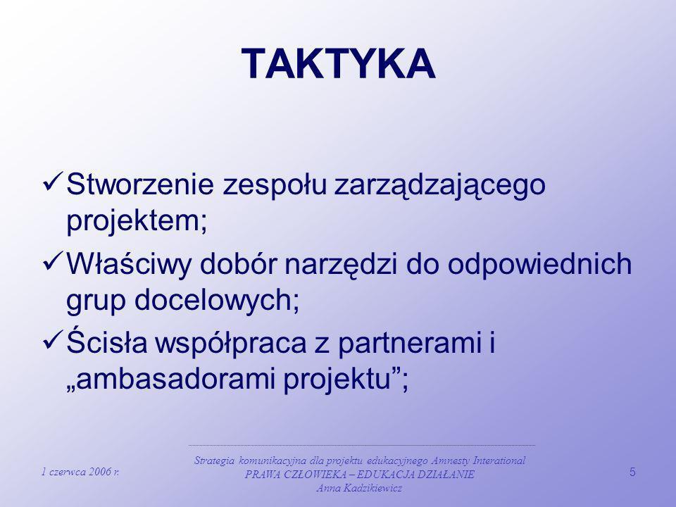 TAKTYKA Stworzenie zespołu zarządzającego projektem;
