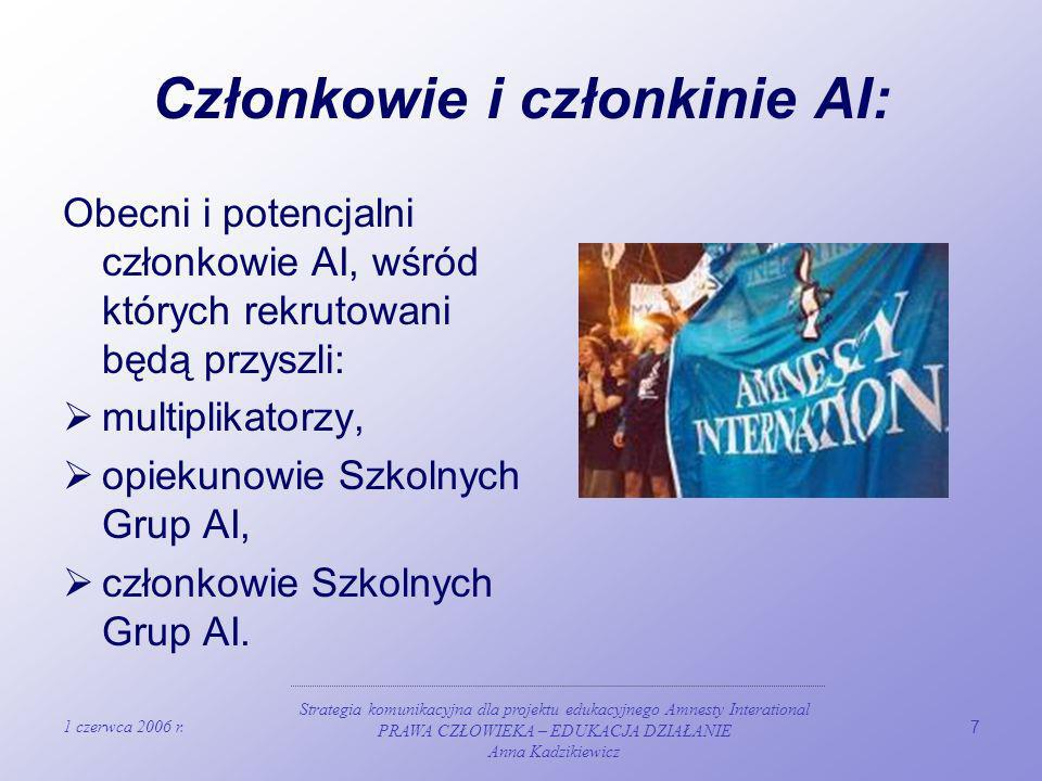 Członkowie i członkinie AI: