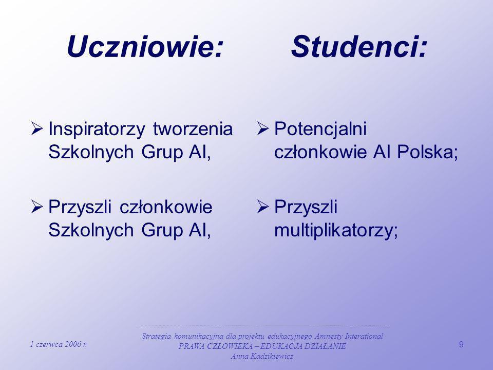Uczniowie: Studenci: Inspiratorzy tworzenia Szkolnych Grup AI,