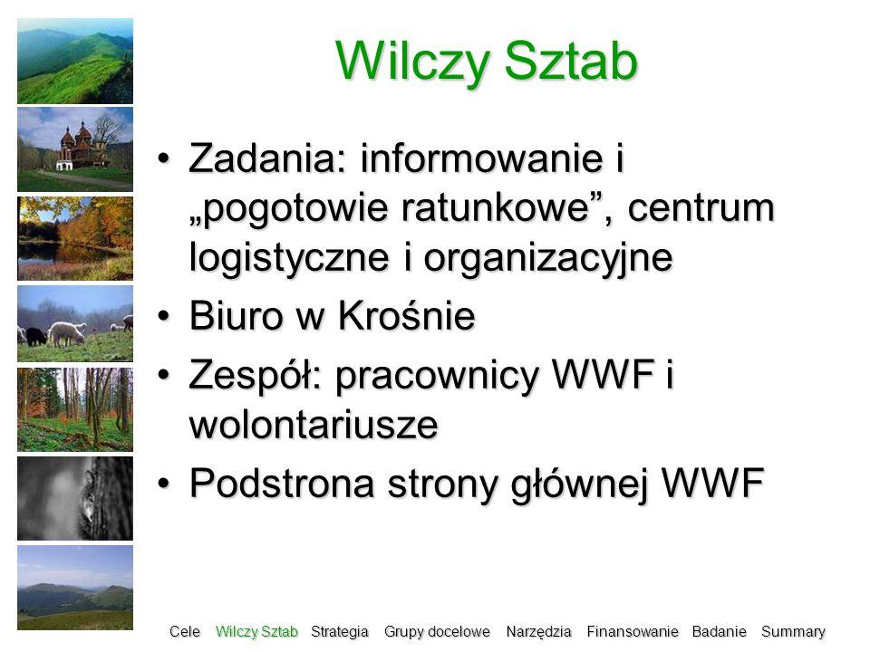 """Wilczy Sztab Zadania: informowanie i """"pogotowie ratunkowe , centrum logistyczne i organizacyjne. Biuro w Krośnie."""