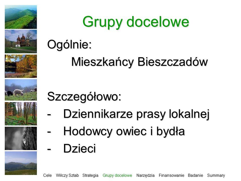 Grupy docelowe Ogólnie: Mieszkańcy Bieszczadów Szczegółowo: