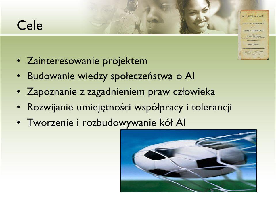 Cele Zainteresowanie projektem Budowanie wiedzy społeczeństwa o AI