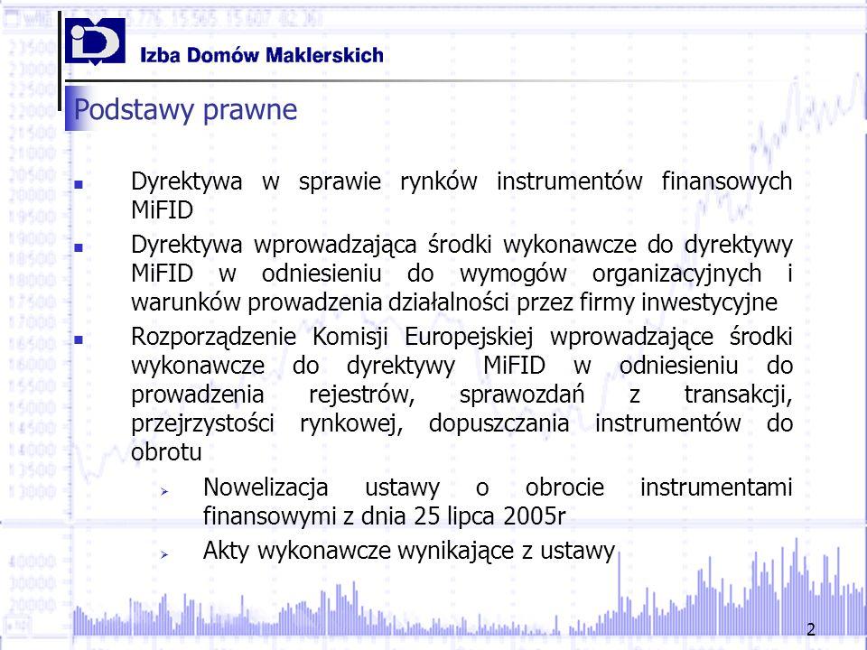Podstawy prawne Dyrektywa w sprawie rynków instrumentów finansowych MiFID.
