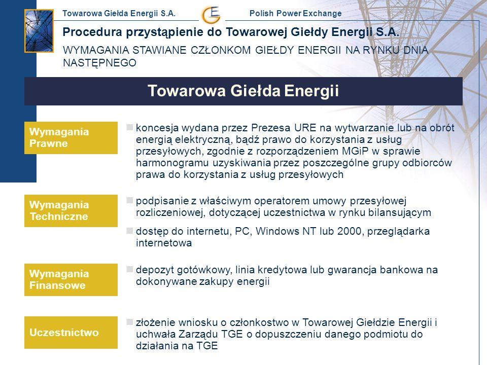 Towarowa Giełda Energii