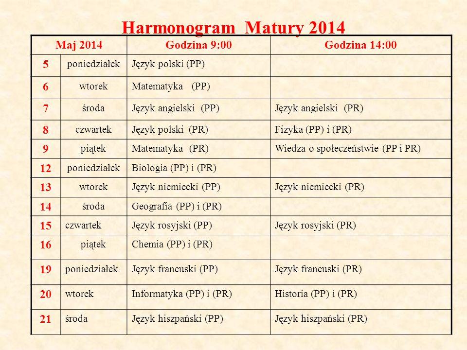 Harmonogram Matury 2014 Maj 2014 Godzina 9:00 Godzina 14:00 5 6 7 8 9