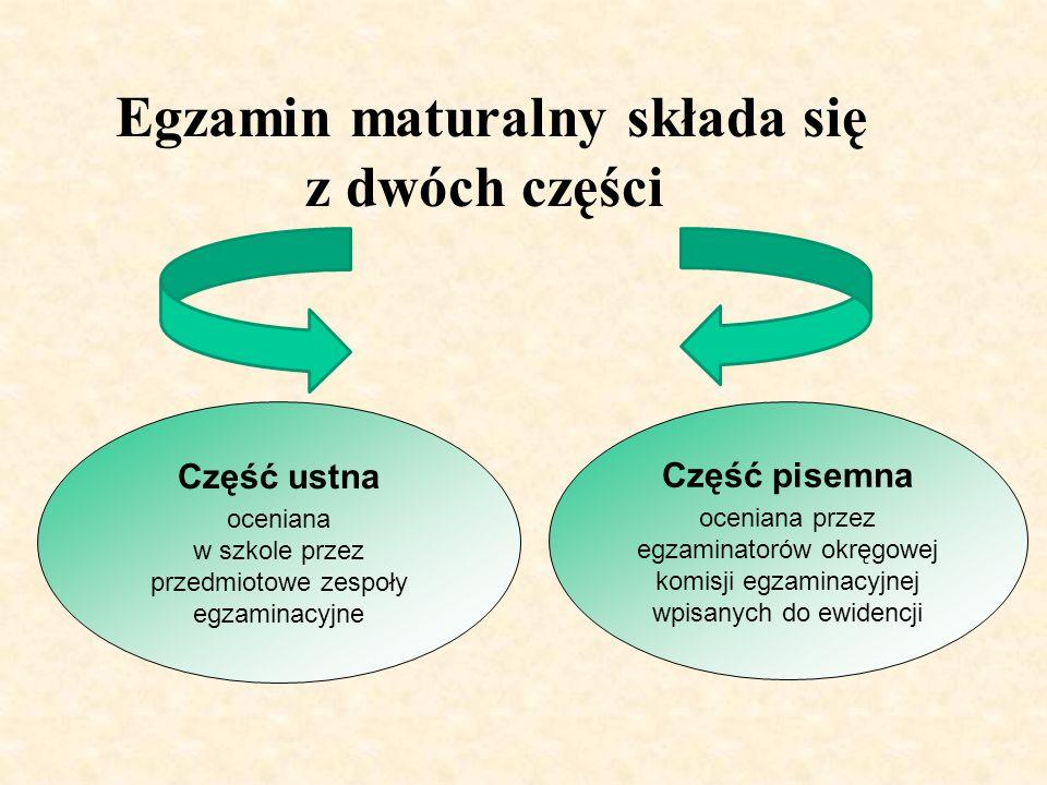 Egzamin maturalny składa się z dwóch części