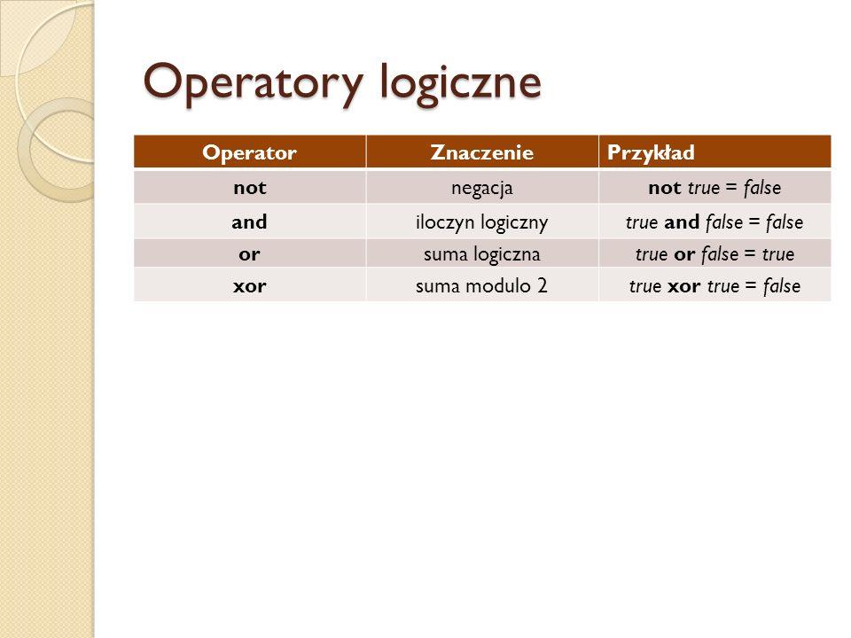 Operatory logiczne Operator Znaczenie Przykład not negacja