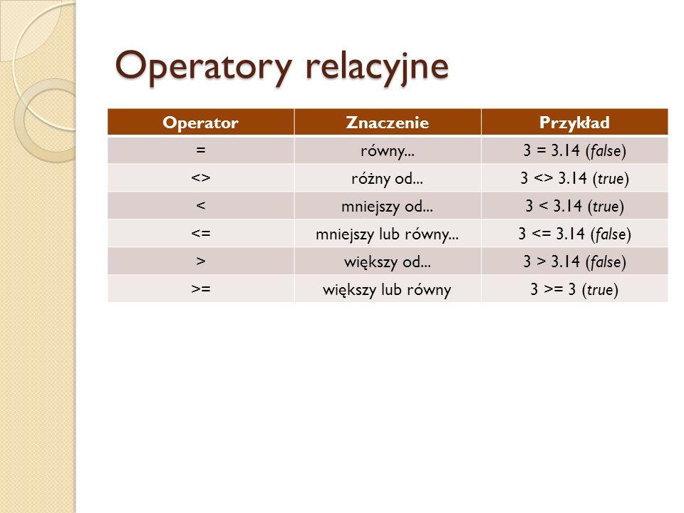 Operatory relacyjne Operator Znaczenie Przykład = równy...